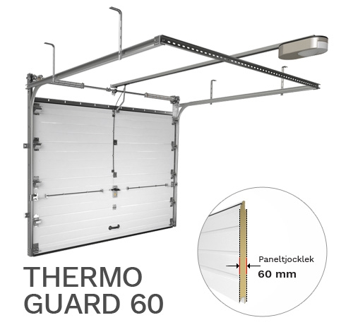 Takskjutportar THERMO GUARD 60